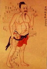 Acupuncture-ChineseMedecine